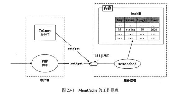 """安装homebrew出现""""curl: (7) Failed to connect to raw.githubusercontent.com port 443: Connection refused"""""""